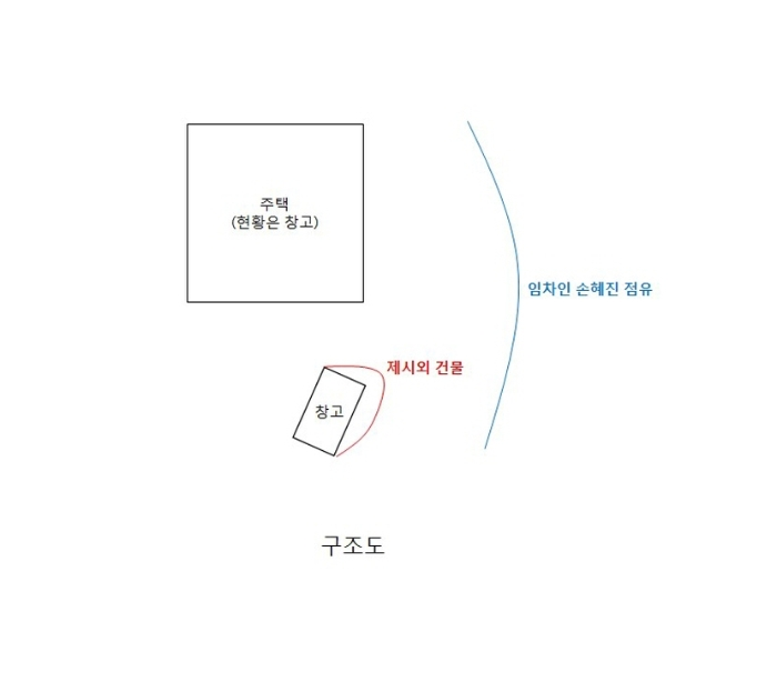 2019타경109544[1]