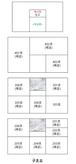 2020타경9985[1]