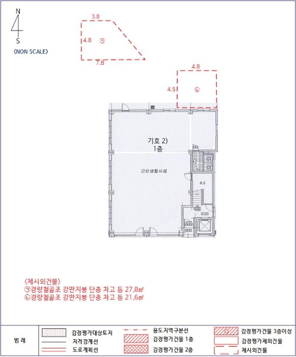 2019타경7745[1]