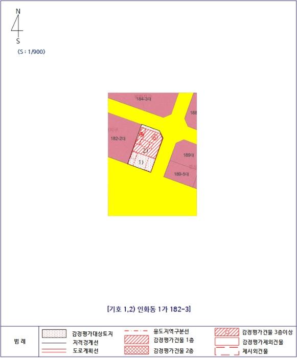 2020타경2401[1]